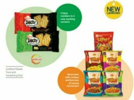 List of Packaged Food Companies in India