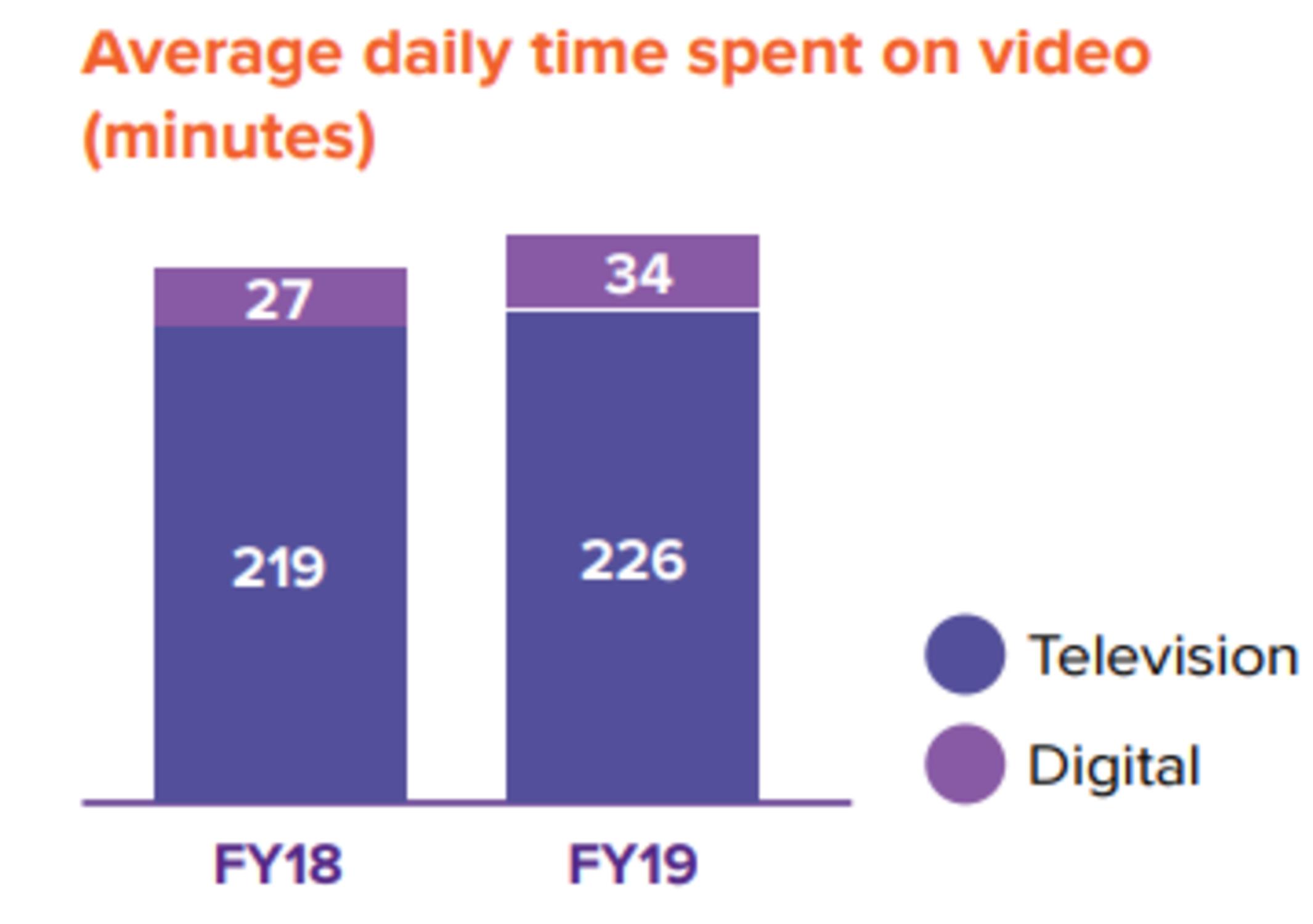 media entertainment industry