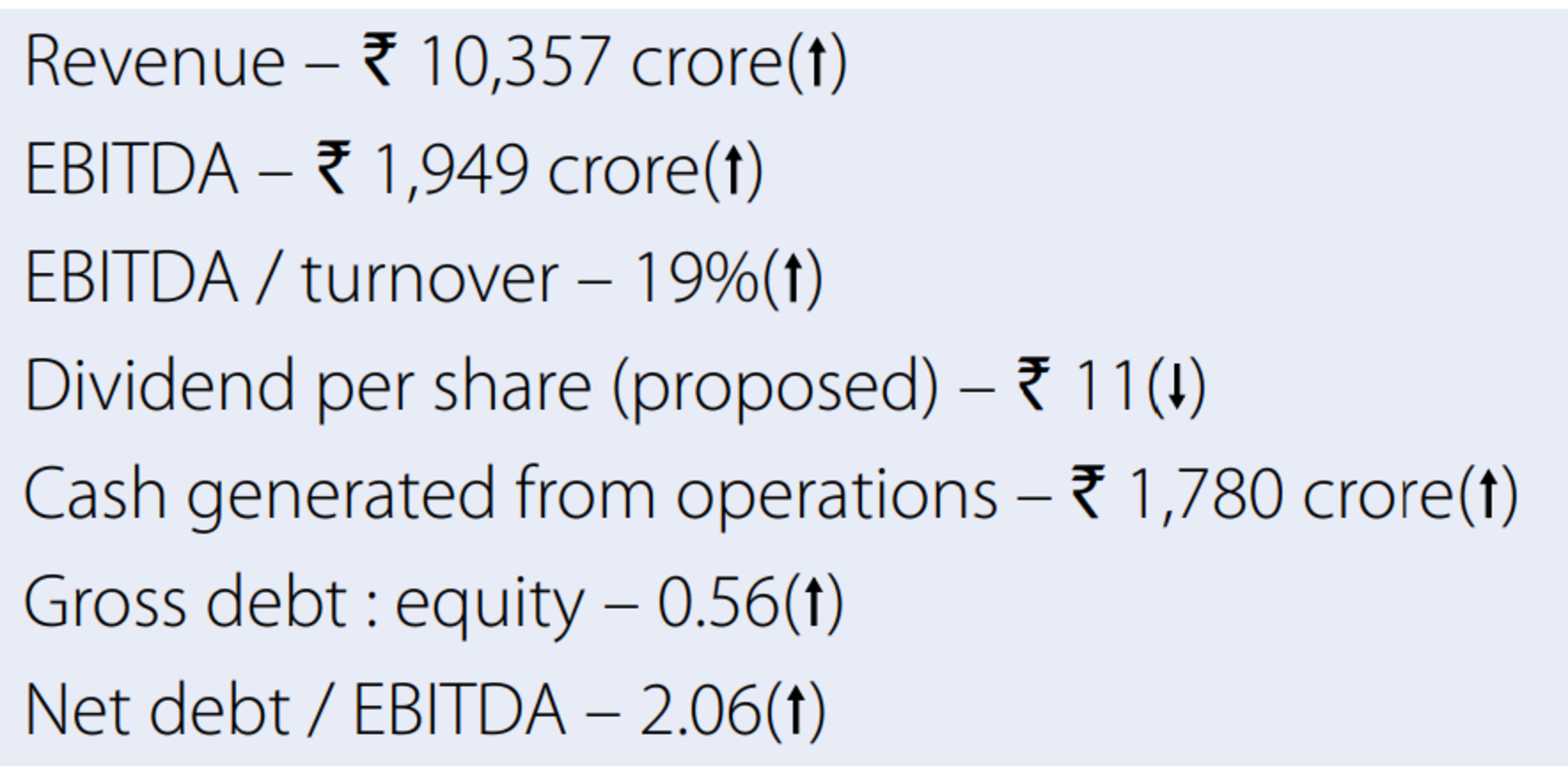 financials of Tata Chemicals limited
