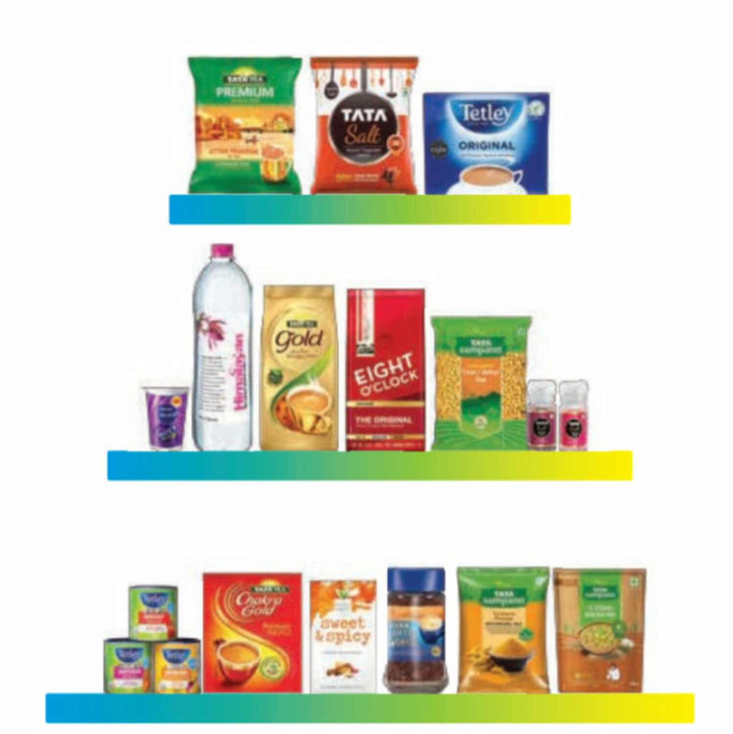 Brands and Products of Tata Consumer Products Limited