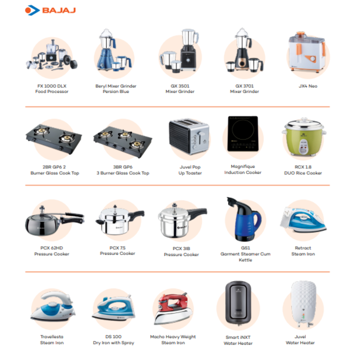 Bajaj Electricals Ltd Products Indiancompanies In