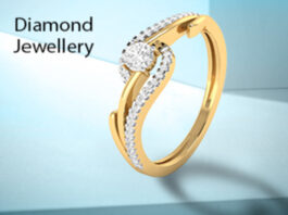Top jewelry Company in India