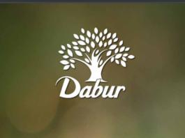 Dabur India Ltd Profile