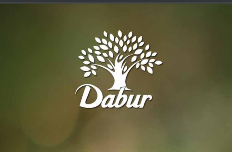 Dabur India Ltd Profile
