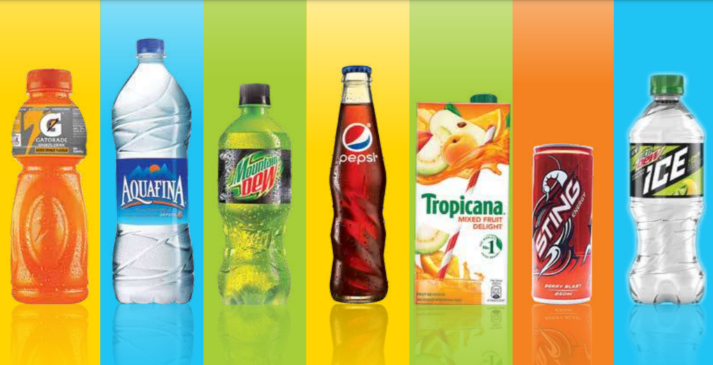 Varun Beverages Ltd Products and Brands