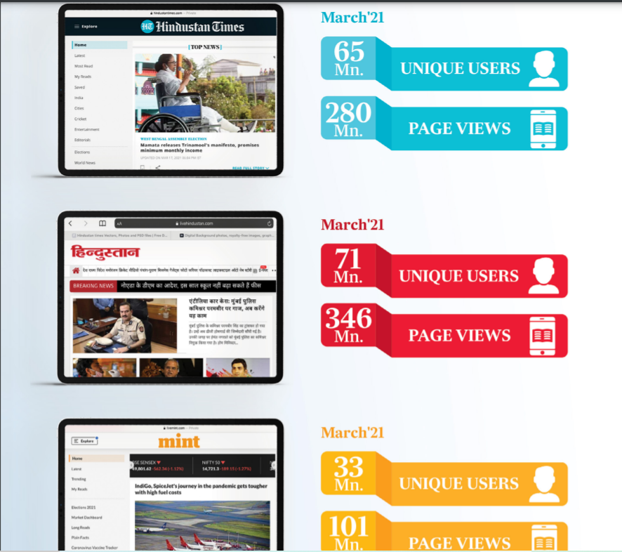 Digicontent Limited DCL HT Digital Streams Users and page views