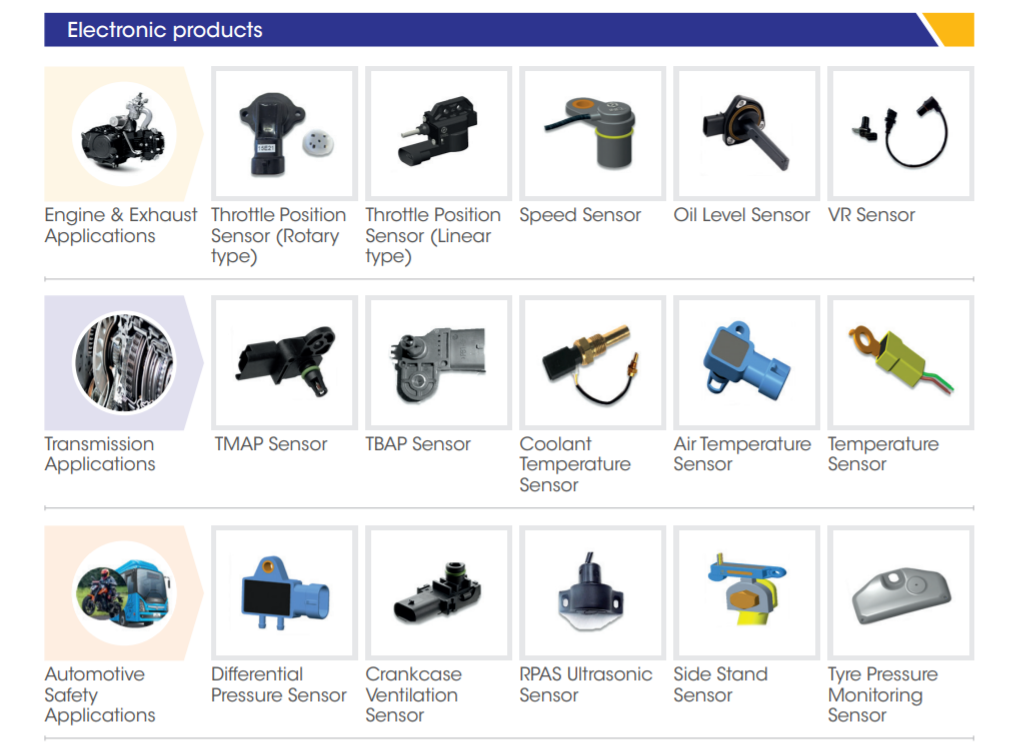 Products of India Nippon Electricals Limited